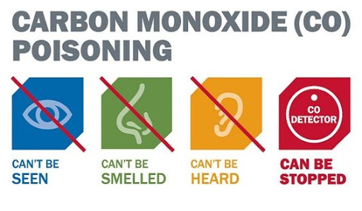 Carbon Monoxide Treatment